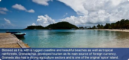 Find A Business In Grenada - Road map of grenada island